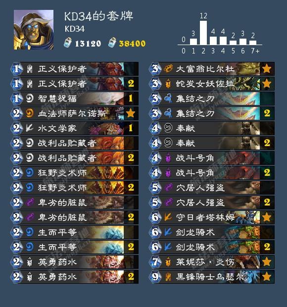 炉石传说最强斩杀 天启骑5级到传说攻略